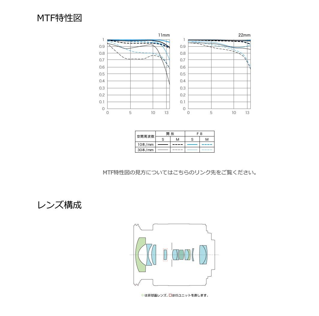 EF-M11-22