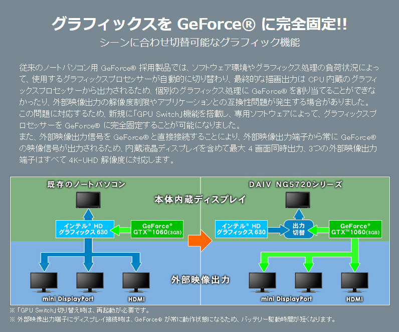 GPU Switch