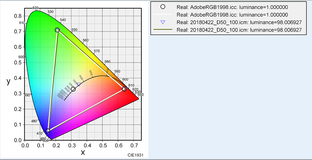 colorAC-u2413