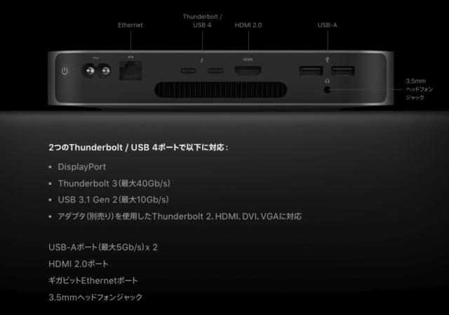 M1版Mac miniの後ろ側